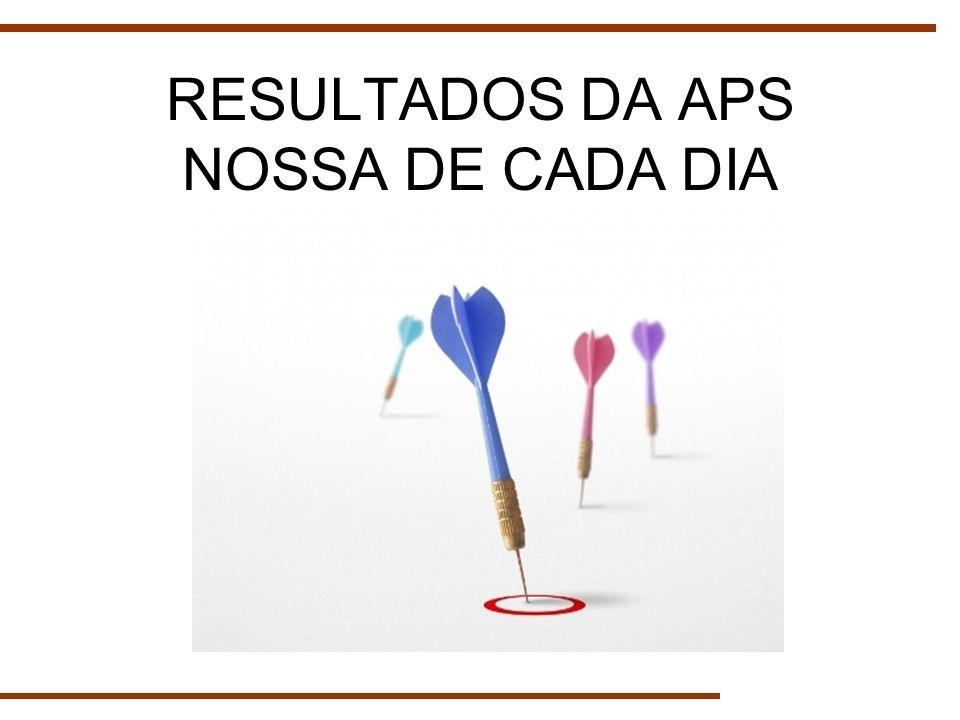 RESULTADOS DA APS NOSSA DE CADA DIA