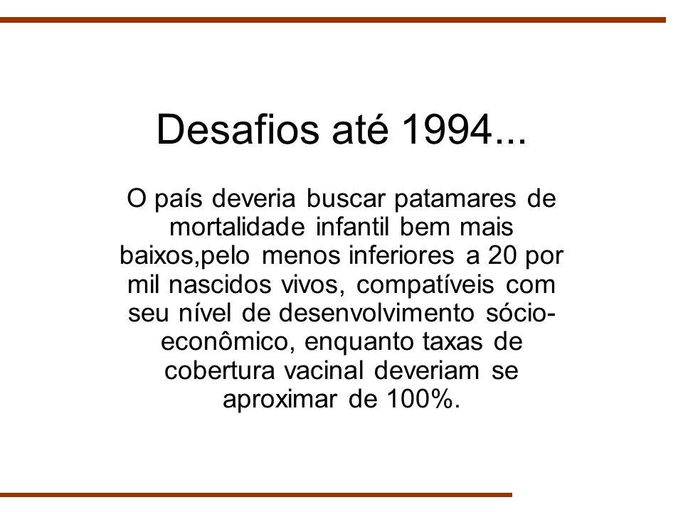 Desafios até 1994... O país deveria buscar patamares de mortalidade infantil bem mais baixos,pelo menos inferiores a 20 por mil nascidos vivos, compat