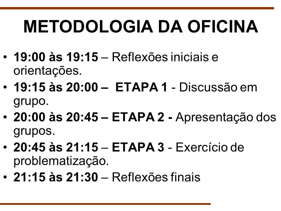 METODOLOGIA DA OFICINA 19:00 às 19:15 – Reflexões iniciais e orientações. 19:15 às 20:00 – ETAPA 1 - Discussão em grupo. 20:00 às 20:45 – ETAPA 2 - Ap