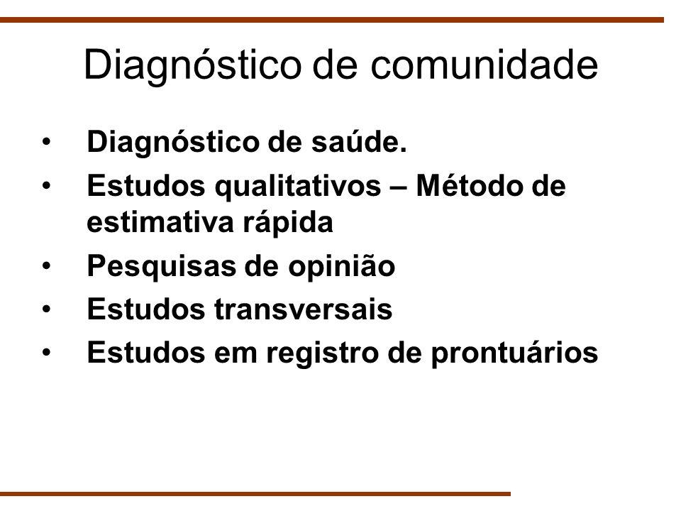 Diagnóstico de comunidade Diagnóstico de saúde. Estudos qualitativos – Método de estimativa rápida Pesquisas de opinião Estudos transversais Estudos e