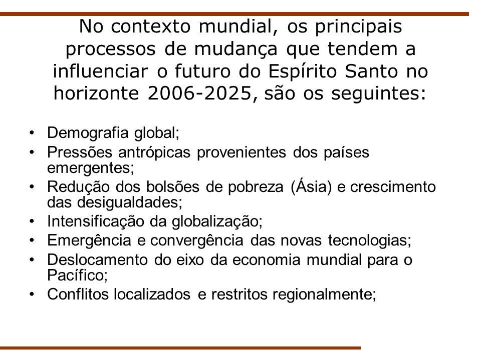Método de Estimativa Rápida Projeto Saúde em Barra do Riacho EMESCAM/PMA 2005/2006