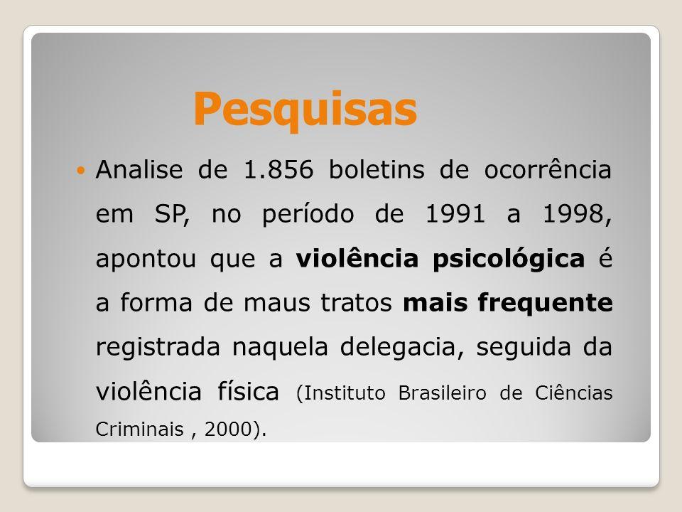 Pesquisas Analise de 1.856 boletins de ocorrência em SP, no período de 1991 a 1998, apontou que a violência psicológica é a forma de maus tratos mais