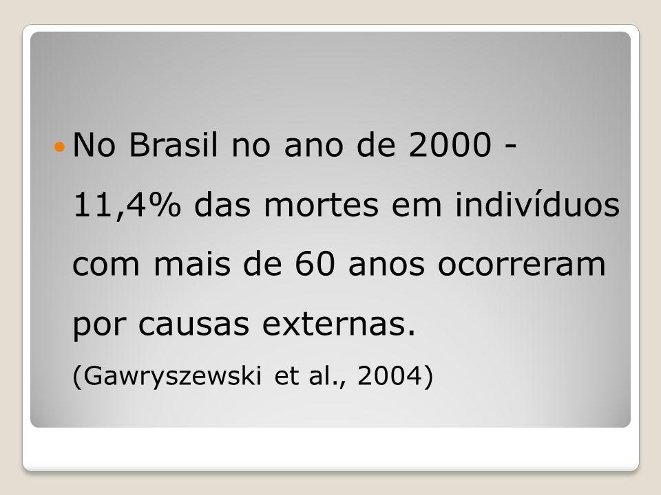 No Brasil no ano de 2000 - 11,4% das mortes em indivíduos com mais de 60 anos ocorreram por causas externas. (Gawryszewski et al., 2004)
