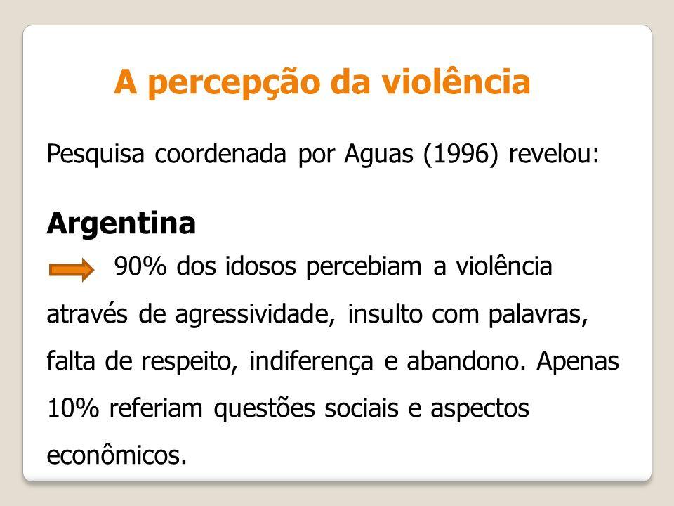 A percepção da violência Pesquisa coordenada por Aguas (1996) revelou: Argentina 90% dos idosos percebiam a violência através de agressividade, insult