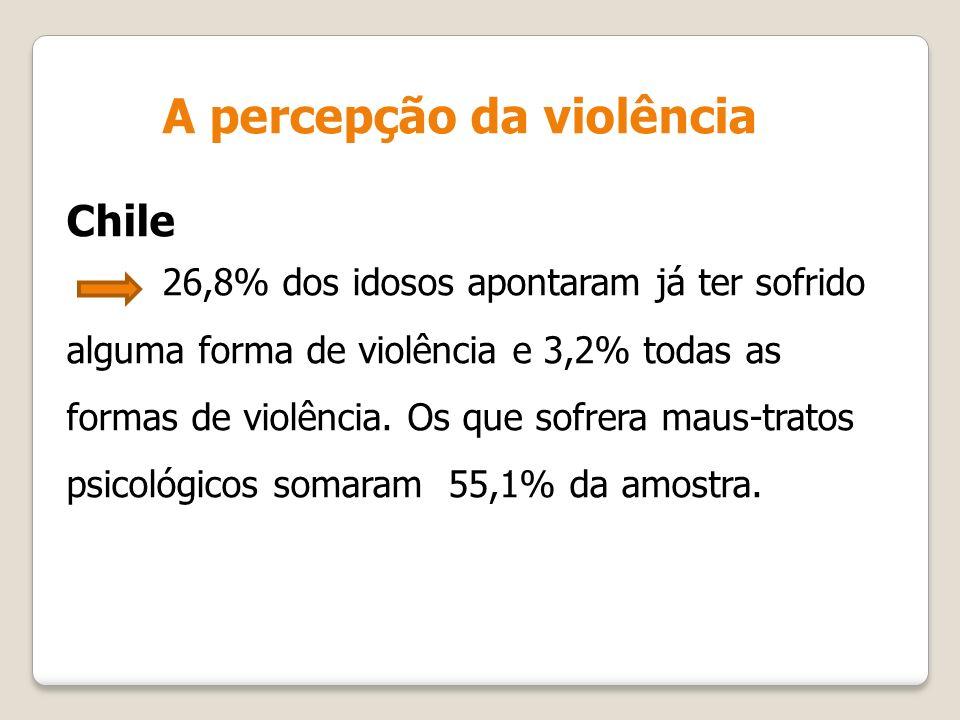 A percepção da violência Chile 26,8% dos idosos apontaram já ter sofrido alguma forma de violência e 3,2% todas as formas de violência. Os que sofrera