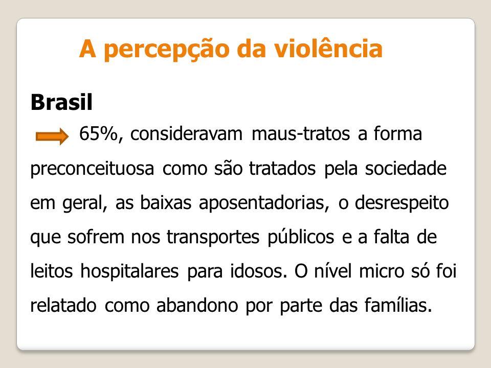 A percepção da violência Brasil 65%, consideravam maus-tratos a forma preconceituosa como são tratados pela sociedade em geral, as baixas aposentadori
