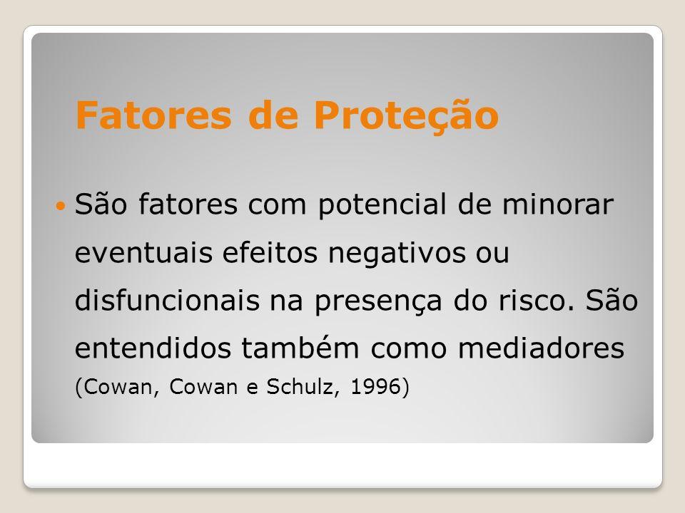 Fatores de Proteção São fatores com potencial de minorar eventuais efeitos negativos ou disfuncionais na presença do risco. São entendidos também como