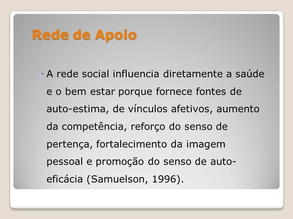 Rede de Apoio A rede social influencia diretamente a saúde e o bem estar porque fornece fontes de auto-estima, de vínculos afetivos, aumento da compet