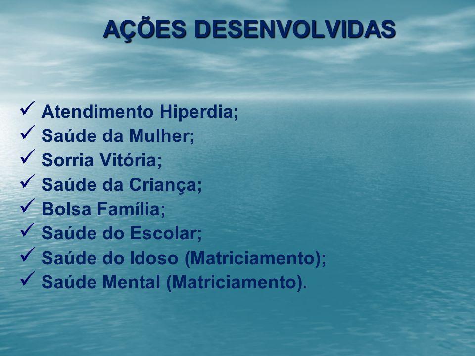 Atendimento Hiperdia; Saúde da Mulher; Sorria Vitória; Saúde da Criança; Bolsa Família; Saúde do Escolar; Saúde do Idoso (Matriciamento); Saúde Mental