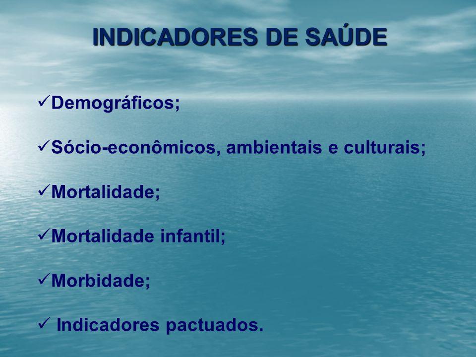 INDICADORES DE SAÚDE Demográficos; Sócio-econômicos, ambientais e culturais; Mortalidade; Mortalidade infantil; Morbidade; Indicadores pactuados.