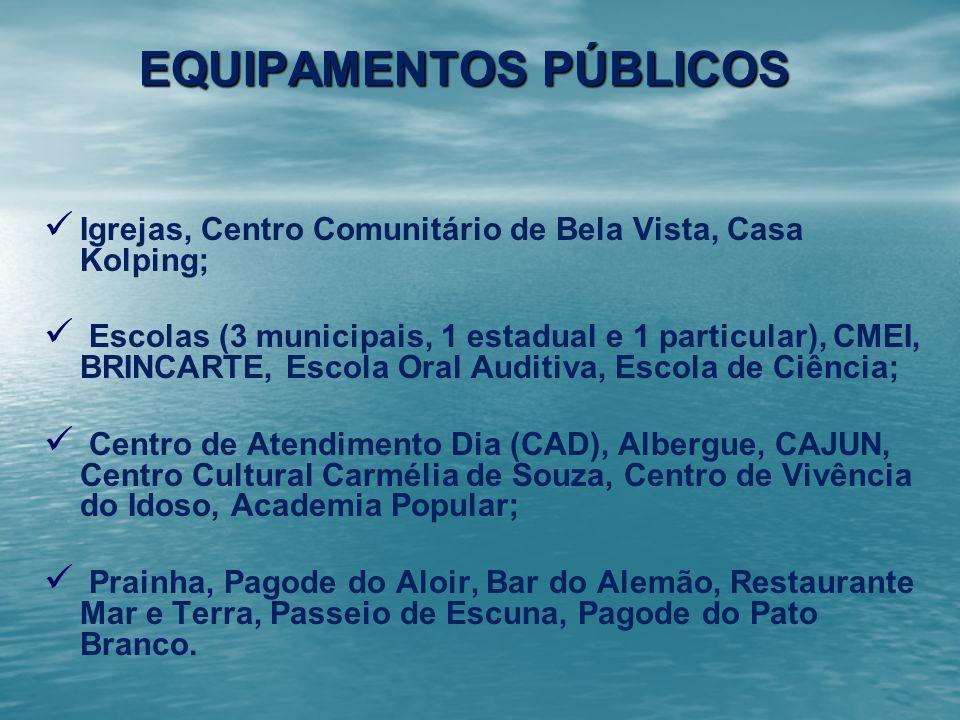 EQUIPAMENTOS PÚBLICOS Igrejas, Centro Comunitário de Bela Vista, Casa Kolping; Escolas (3 municipais, 1 estadual e 1 particular), CMEI, BRINCARTE, Esc