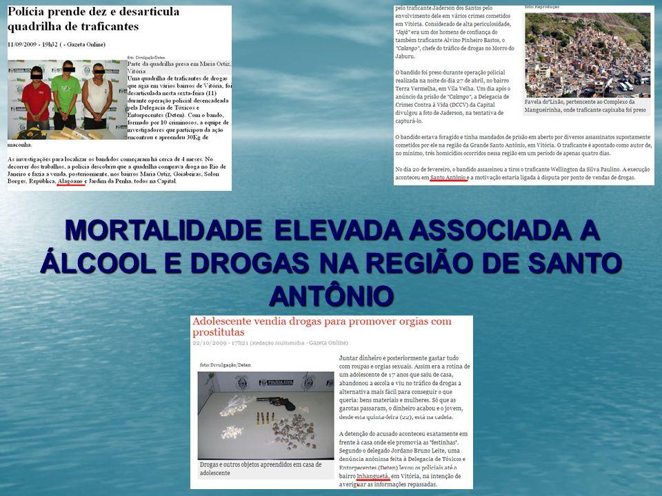 MORTALIDADE ELEVADA ASSOCIADA A ÁLCOOL E DROGAS NA REGIÃO DE SANTO ANTÔNIO