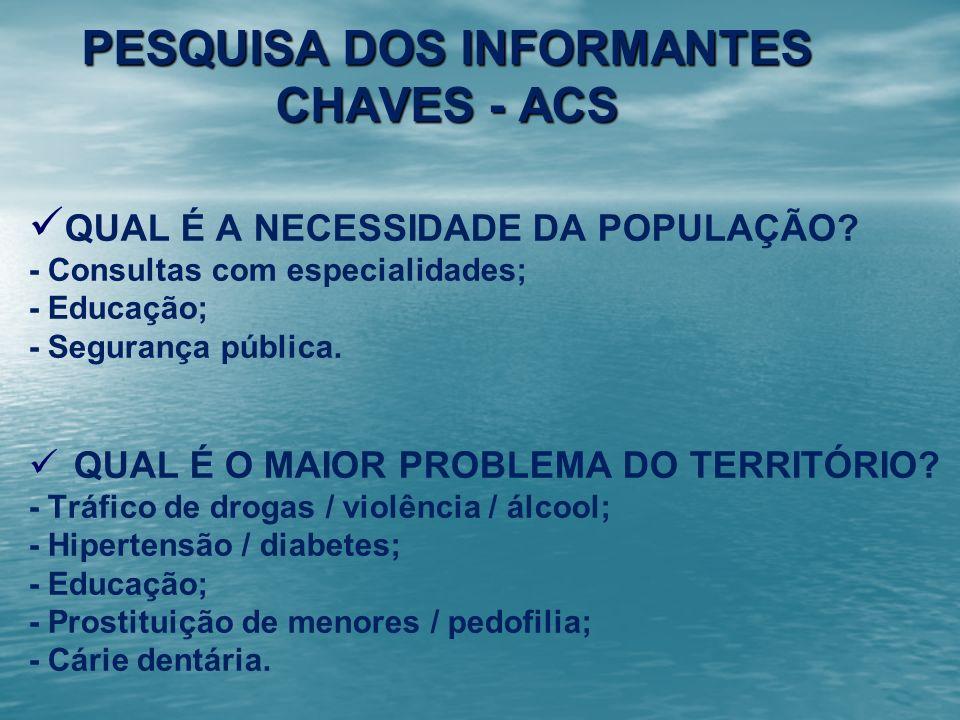 PESQUISA DOS INFORMANTES CHAVES - ACS QUAL É A NECESSIDADE DA POPULAÇÃO? - Consultas com especialidades; - Educação; - Segurança pública. QUAL É O MAI