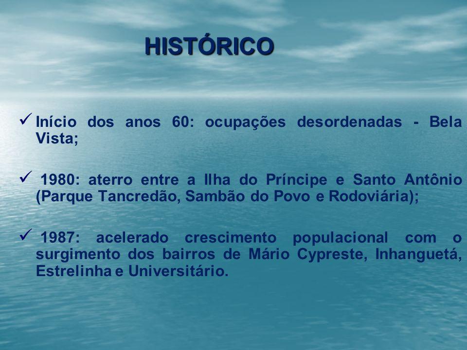 Início dos anos 60: ocupações desordenadas - Bela Vista; 1980: aterro entre a Ilha do Príncipe e Santo Antônio (Parque Tancredão, Sambão do Povo e Rod