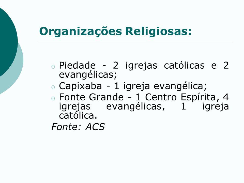 Organizações Religiosas: o Piedade - 2 igrejas católicas e 2 evangélicas; o Capixaba - 1 igreja evangélica; o Fonte Grande - 1 Centro Espírita, 4 igre