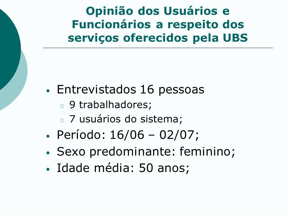 Opinião dos Usuários e Funcionários a respeito dos serviços oferecidos pela UBS Entrevistados 16 pessoas o 9 trabalhadores; o 7 usuários do sistema; P
