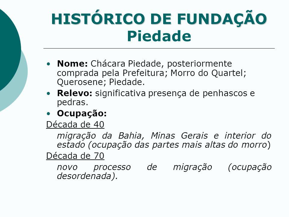 HISTÓRICO DE FUNDAÇÃO HISTÓRICO DE FUNDAÇÃO Piedade Nome: Chácara Piedade, posteriormente comprada pela Prefeitura; Morro do Quartel; Querosene; Pieda