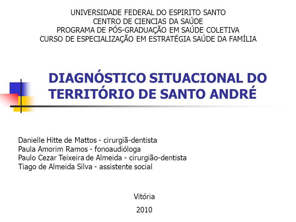 DIAGNÓSTICO SITUACIONAL DO TERRITÓRIO DE SANTO ANDRÉ Danielle Hitte de Mattos - cirurgiã-dentista Paula Amorim Ramos - fonoaudióloga Paulo Cezar Teixe