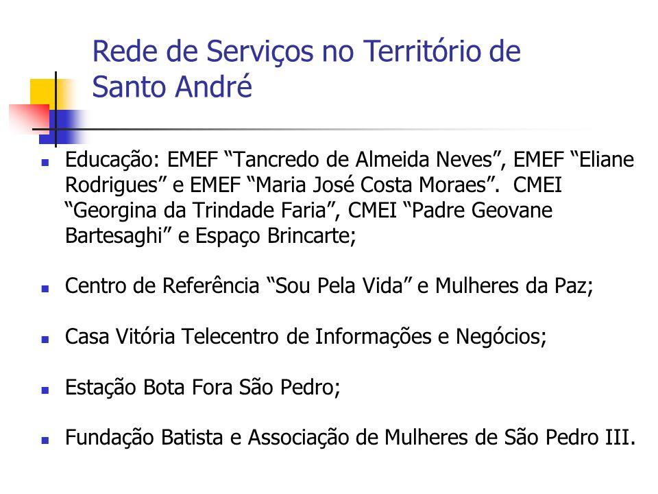 Educação: EMEF Tancredo de Almeida Neves, EMEF Eliane Rodrigues e EMEF Maria José Costa Moraes. CMEI Georgina da Trindade Faria, CMEI Padre Geovane Ba