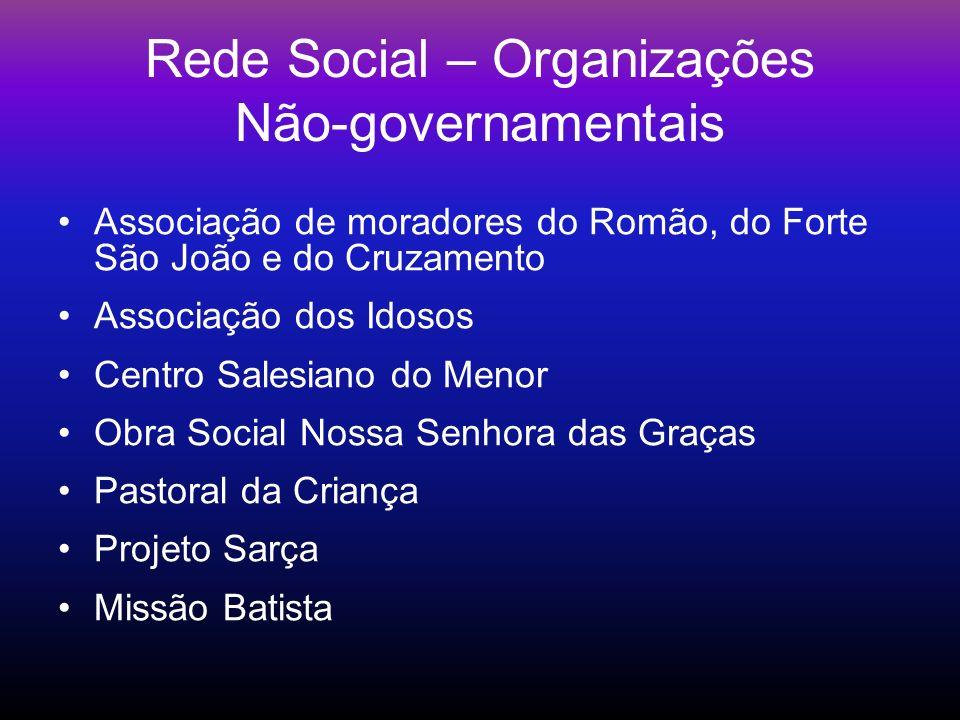 Rede Social – Organizações Não-governamentais Associação de moradores do Romão, do Forte São João e do Cruzamento Associação dos Idosos Centro Salesia