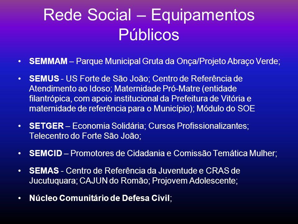 Rede Social – Equipamentos Públicos SEMMAM – Parque Municipal Gruta da Onça/Projeto Abraço Verde; SEMUS - US Forte de São João; Centro de Referência d