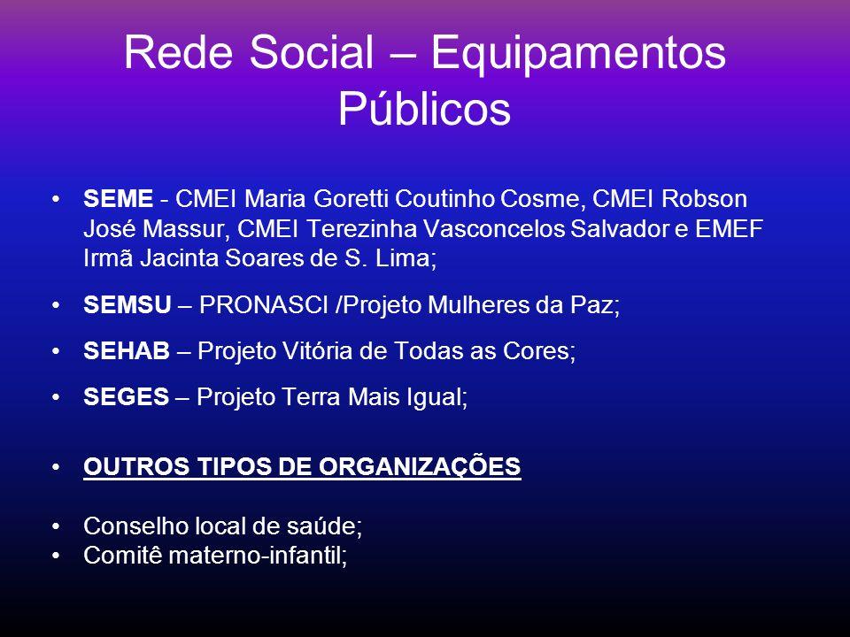 Rede Social – Equipamentos Públicos SEME - CMEI Maria Goretti Coutinho Cosme, CMEI Robson José Massur, CMEI Terezinha Vasconcelos Salvador e EMEF Irmã