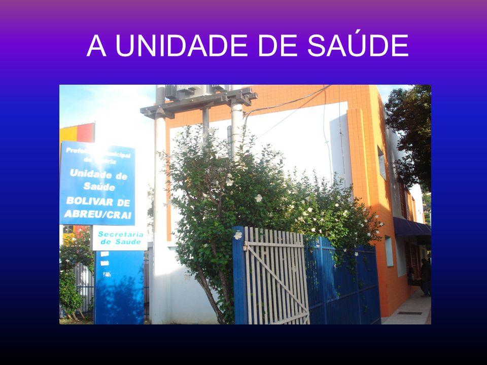 INDICADORES DE SAÚDE