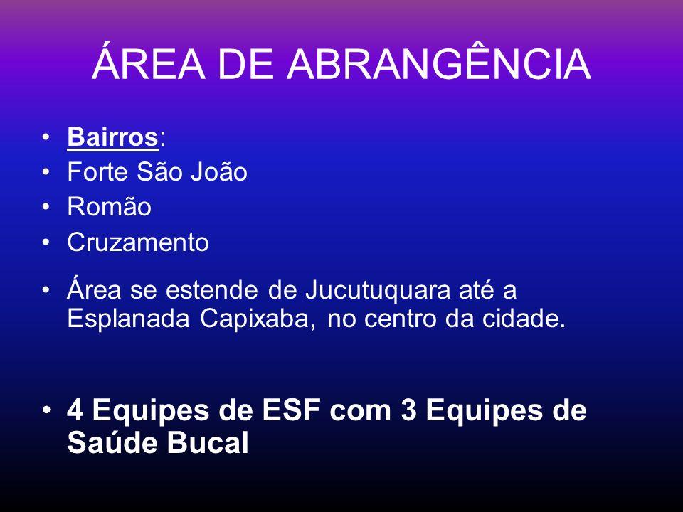 ÁREA DE ABRANGÊNCIA Bairros: Forte São João Romão Cruzamento Área se estende de Jucutuquara até a Esplanada Capixaba, no centro da cidade. 4 Equipes d