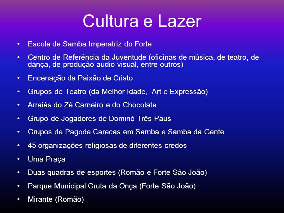 Cultura e Lazer Escola de Samba Imperatriz do Forte Centro de Referência da Juventude (oficinas de música, de teatro, de dança, de produção audio-visu