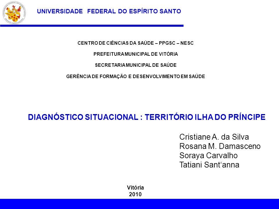Fonte: SIAB (Ficha A) / 2010 CBO/Ministério do Trabalho ASPECTOS SÓCIO-ECONÔMICOS