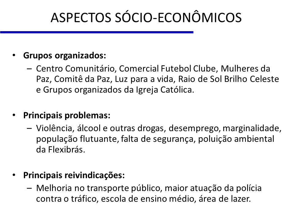 Grupos organizados: –Centro Comunitário, Comercial Futebol Clube, Mulheres da Paz, Comitê da Paz, Luz para a vida, Raio de Sol Brilho Celeste e Grupos