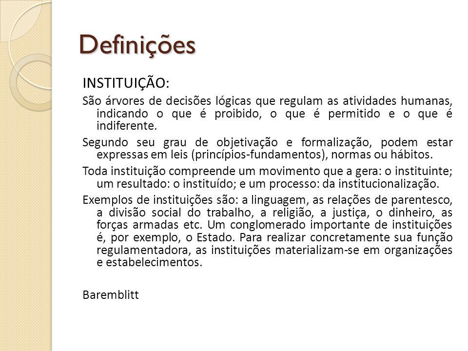 Definições INSTITUIÇÃO: São árvores de decisões lógicas que regulam as atividades humanas, indicando o que é proibido, o que é permitido e o que é ind