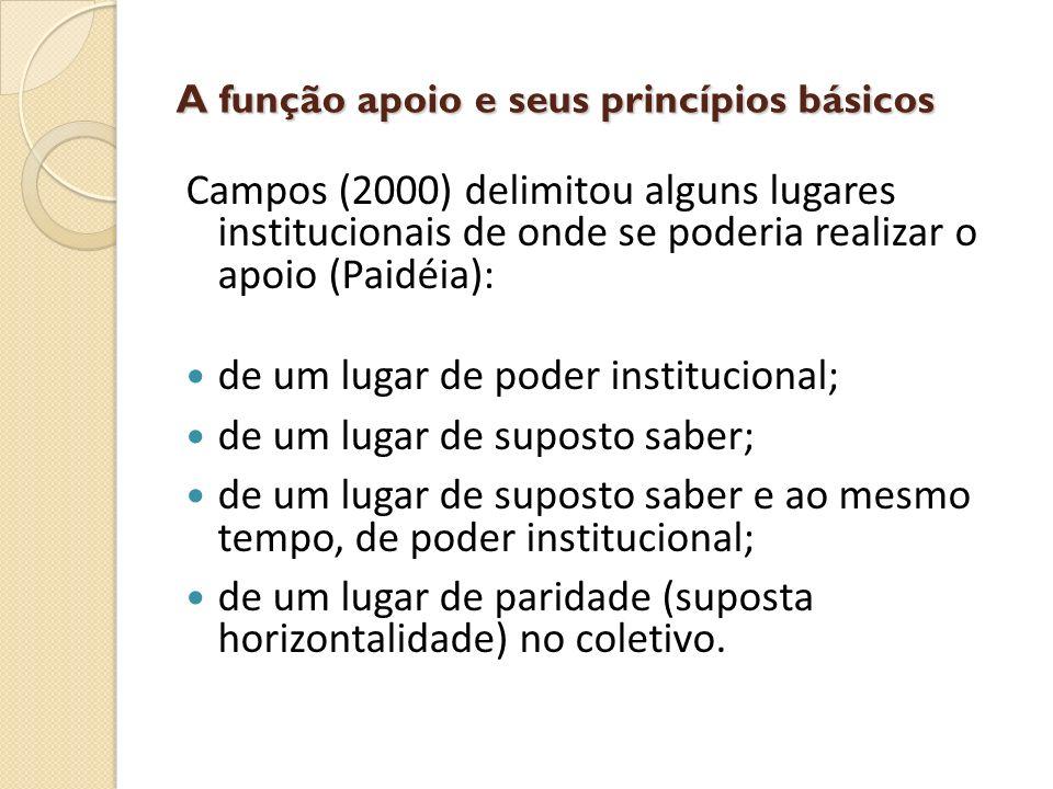 A função apoio e seus princípios básicos Campos (2000) delimitou alguns lugares institucionais de onde se poderia realizar o apoio (Paidéia): de um lu