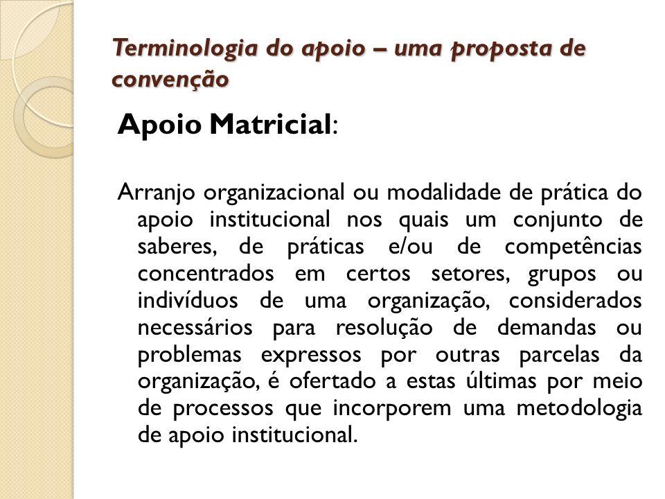 Terminologia do apoio – uma proposta de convenção Apoio Matricial: Arranjo organizacional ou modalidade de prática do apoio institucional nos quais um