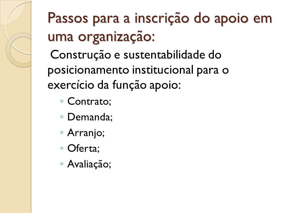 Passos para a inscrição do apoio em uma organização: Construção e sustentabilidade do posicionamento institucional para o exercício da função apoio: C