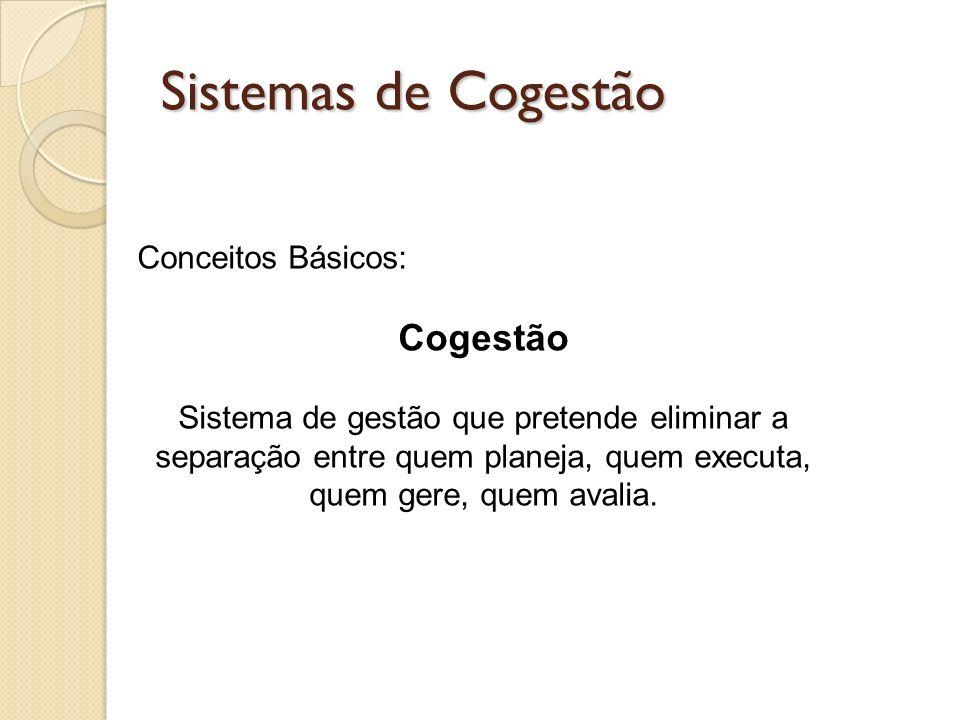 Sistemas de Cogestão Conceitos Básicos: Cogestão Sistema de gestão que pretende eliminar a separação entre quem planeja, quem executa, quem gere, quem
