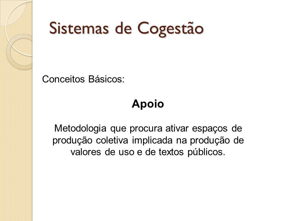 Sistemas de Cogestão Conceitos Básicos: Apoio Metodologia que procura ativar espaços de produção coletiva implicada na produção de valores de uso e de