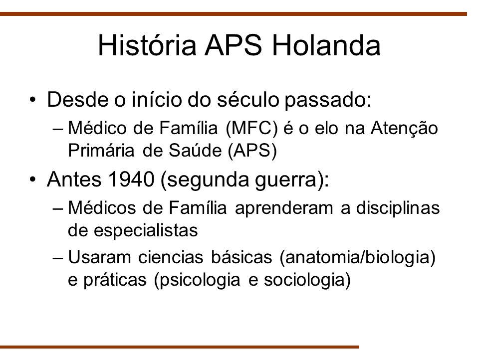 História MFC Holanda 1956 –Fundação da Associação de Medicina de Família Holandesa (NHG) Desejo de melhorar o nível científico da APS Na pratica da APS, viram doenças totalmente diferentes do que no hospital