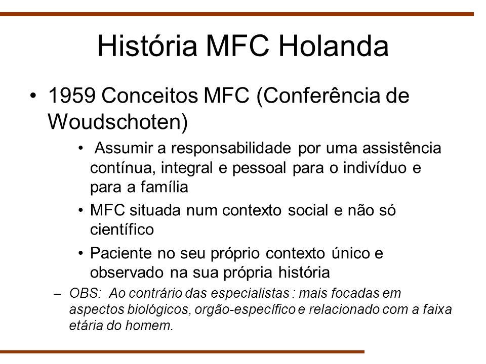 História MFC Holanda 1974: Primeira residência de Medicina de Família –Começo de pesquisas cientificas na área de APS -> Primeira diretriz de medicina de família 1985