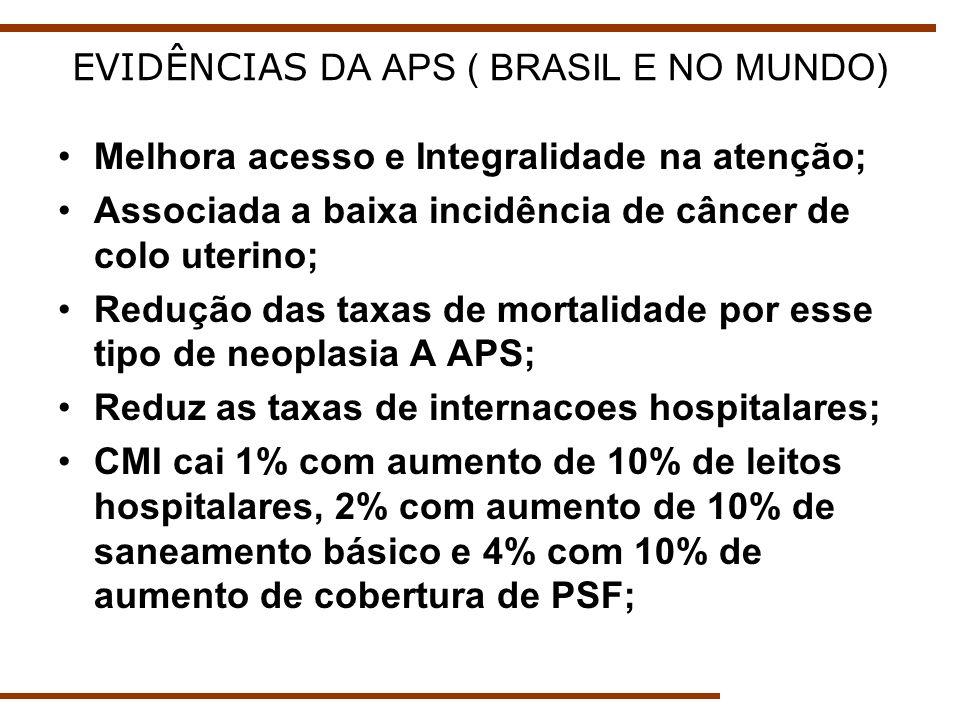 EVIDÊNCIAS DA APS ( BRASIL E NO MUNDO) Associada com 2.5% de redução do CMI e com redução de 3.2% de recém nascidos de baixo peso; Reduz o numero de procuras desnecessarias e inapropiadas por setores de emergencia.