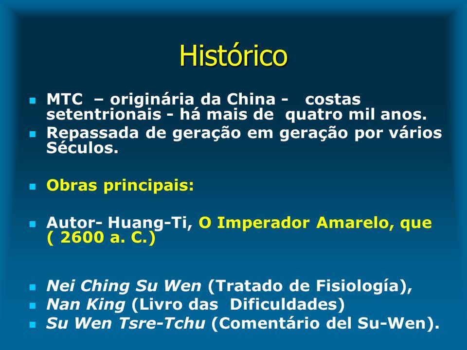 Histórico MTC – originária da China - costas setentrionais - há mais de quatro mil anos. Repassada de geração em geração por vários Séculos. Obras pri