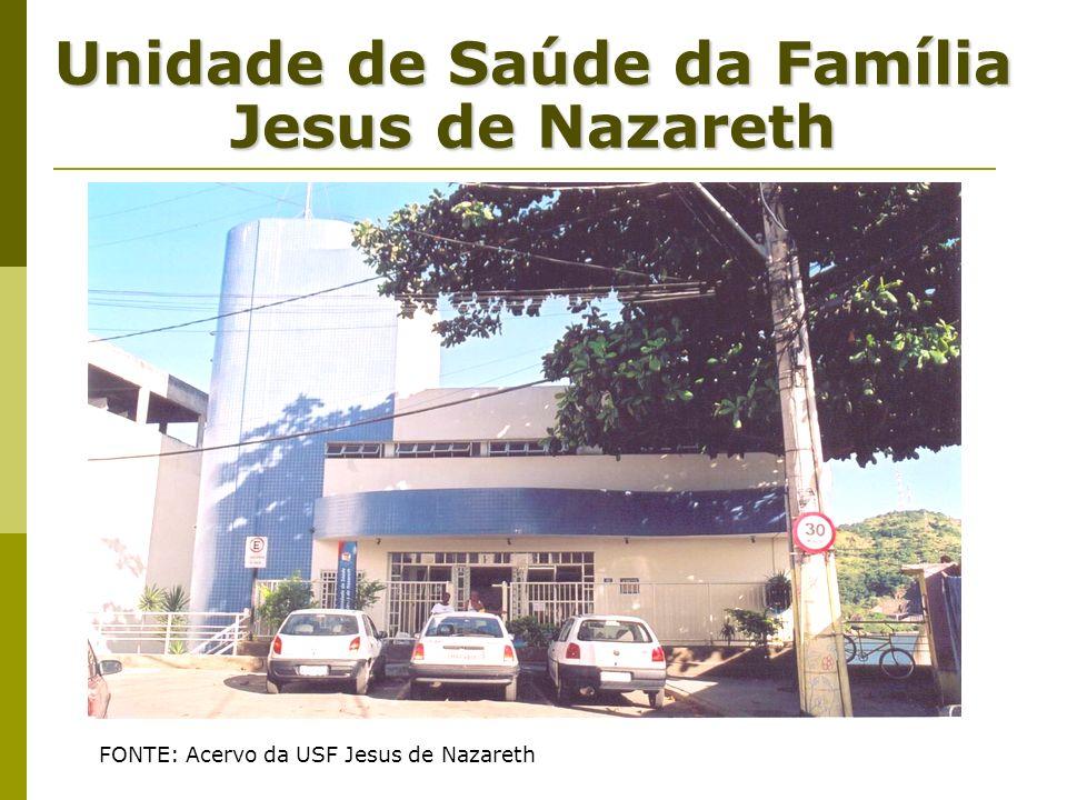 Unidade de Saúde da Família Jesus de Nazareth FONTE: Acervo da USF Jesus de Nazareth