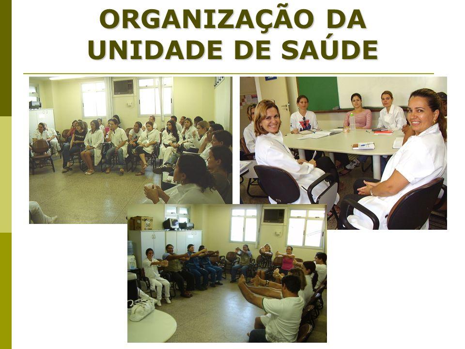 ORGANIZAÇÃO DA UNIDADE DE SAÚDE