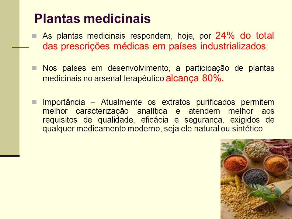 Plantas medicinais As plantas medicinais respondem, hoje, por 24% do total das prescrições médicas em países industrializados ; Nos países em desenvol
