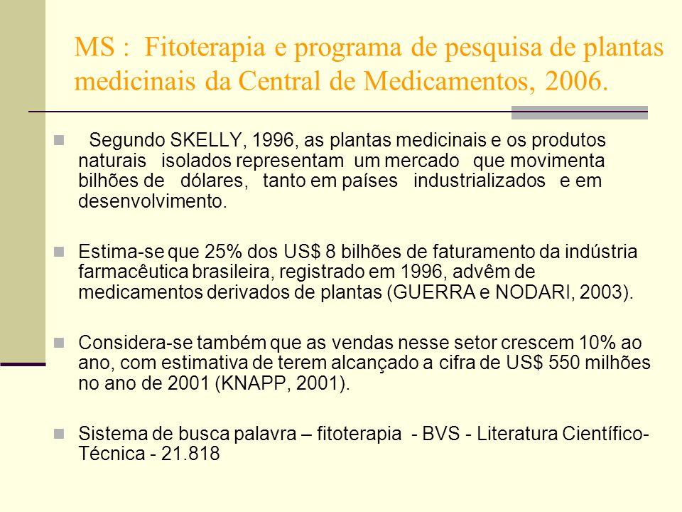 MS : Fitoterapia e programa de pesquisa de plantas medicinais da Central de Medicamentos, 2006. Segundo SKELLY, 1996, as plantas medicinais e os produ