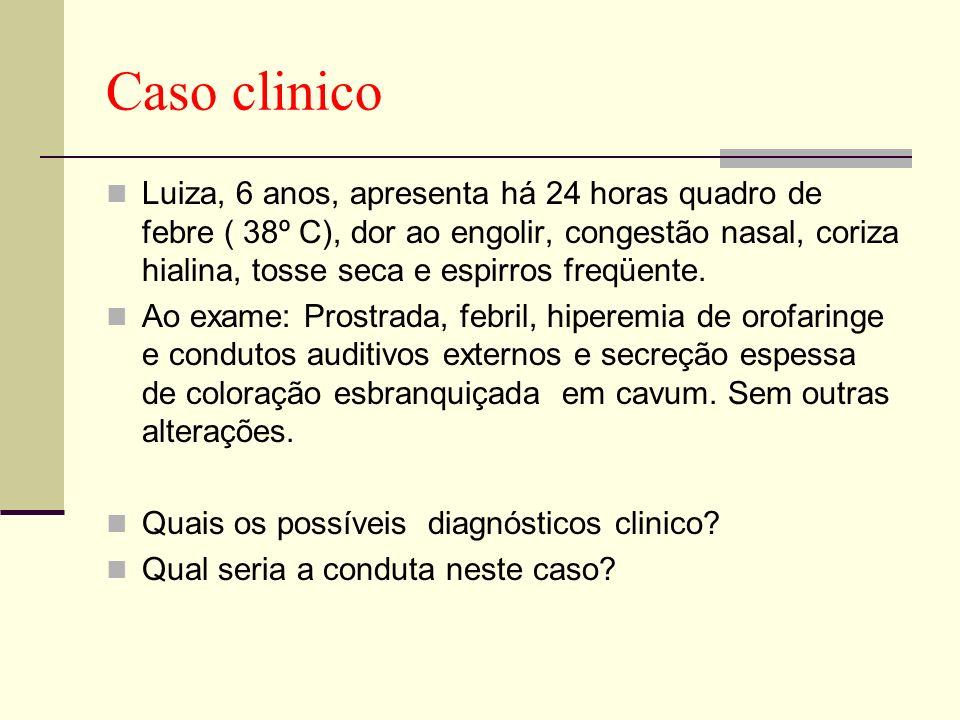 Caso clinico Luiza, 6 anos, apresenta há 24 horas quadro de febre ( 38º C), dor ao engolir, congestão nasal, coriza hialina, tosse seca e espirros fre