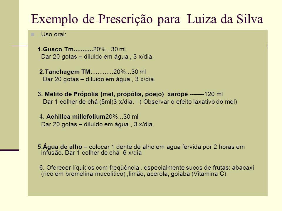 Exemplo de Prescrição para Luiza da Silva Uso oral: 1.Guaco Tm...........20%...30 ml Dar 20 gotas – diluido em água, 3 x/dia. 2.Tanchagem TM..........