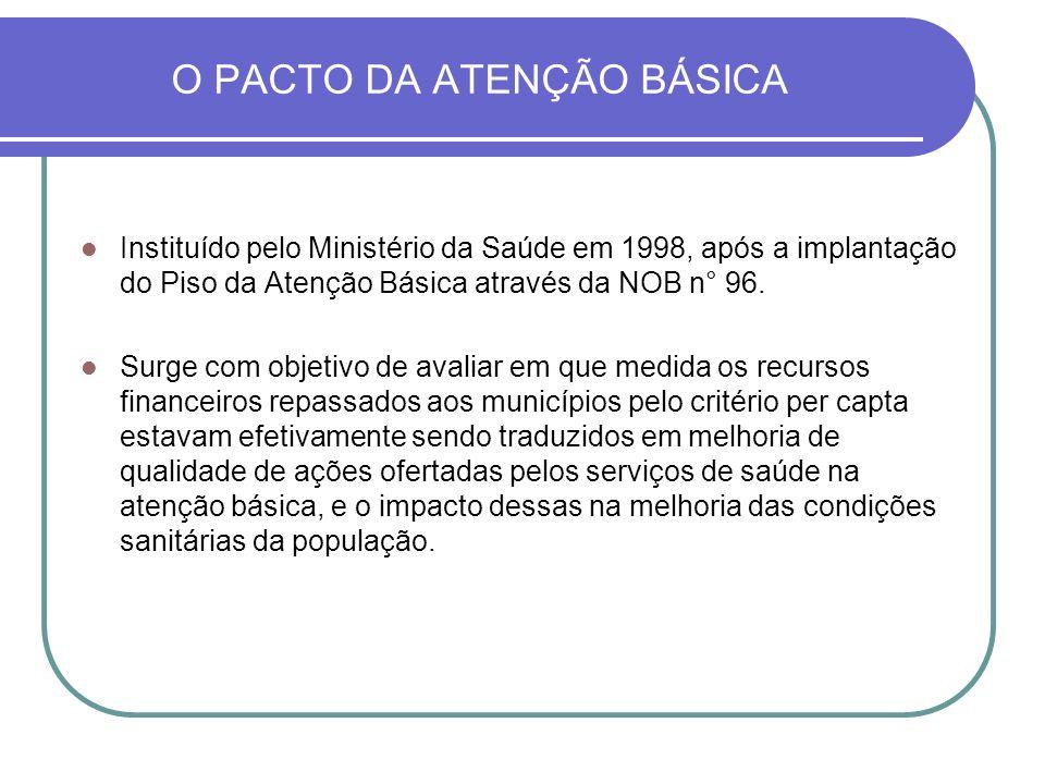 O PACTO DA ATENÇÃO BÁSICA Instituído pelo Ministério da Saúde em 1998, após a implantação do Piso da Atenção Básica através da NOB n° 96. Surge com ob