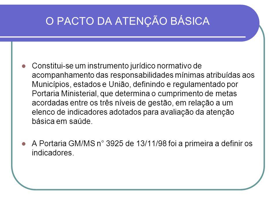 O PACTO DA ATENÇÃO BÁSICA Constitui-se um instrumento jurídico normativo de acompanhamento das responsabilidades mínimas atribuídas aos Municípios, es