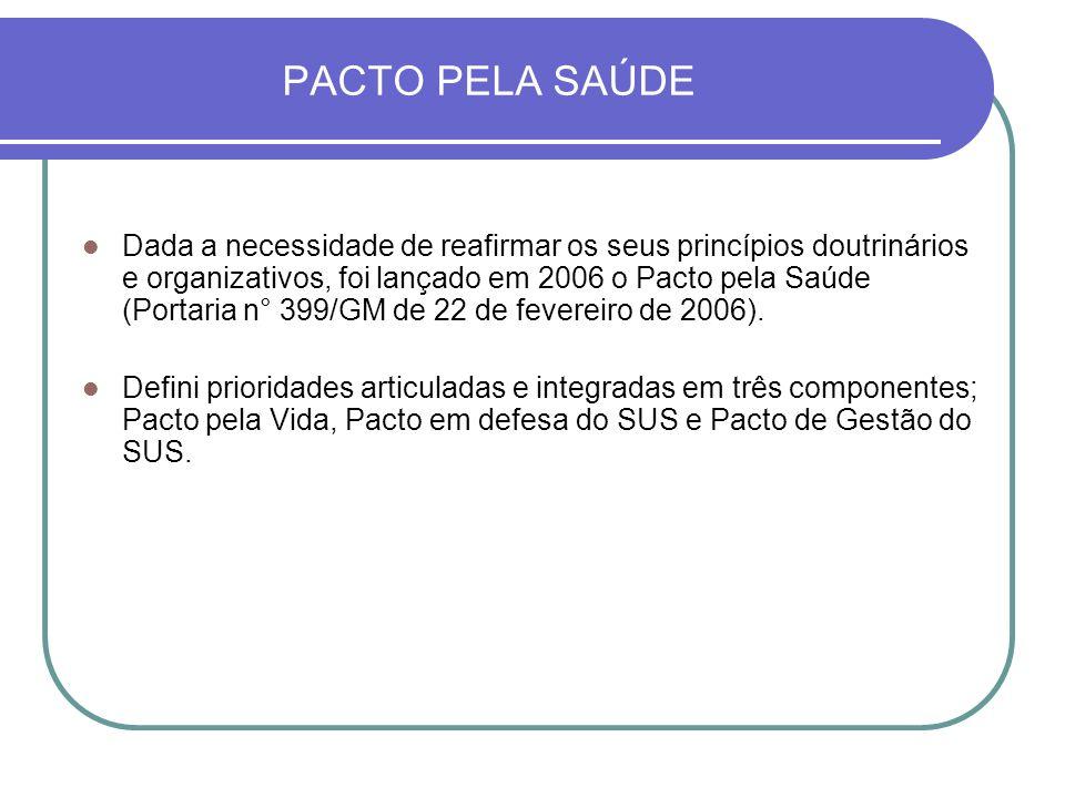 PACTO PELA SAÚDE Dada a necessidade de reafirmar os seus princípios doutrinários e organizativos, foi lançado em 2006 o Pacto pela Saúde (Portaria n°